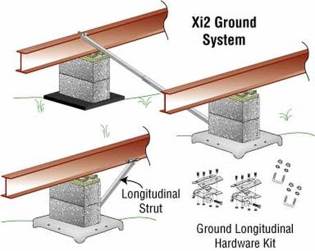 Mobile home foundation systems mobile home parts of las for House foundation systems